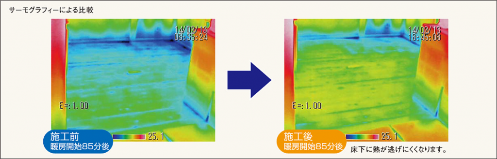 写真:サーモグラフィーによる床温度の比較。床下断熱を取り付けている方が熱が逃げにくい。