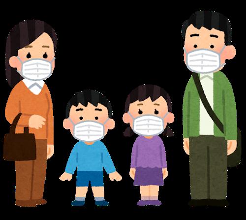 画像:マスクをしている家族のイラスト