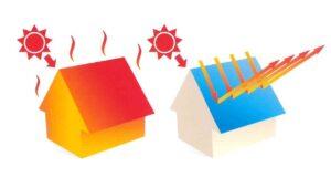 画像:太陽光を受け熱が籠っている建物と太陽光を反射している建物の比較