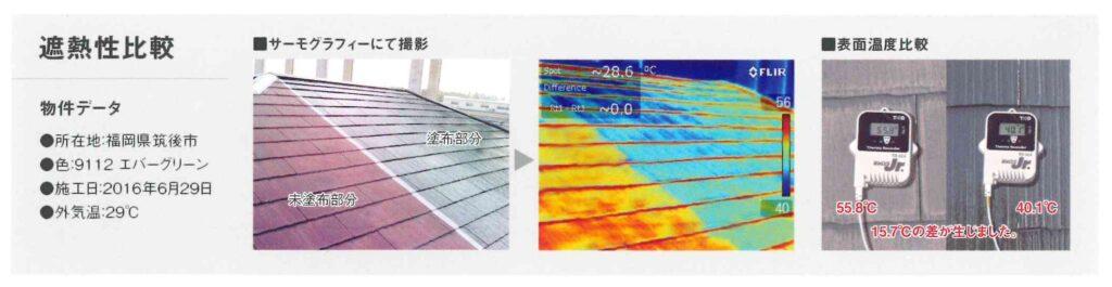 画像:塗料による遮熱性の比較実験